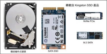 SSD 固態硬碟與傳統硬碟